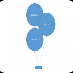 3 balloon bouquet